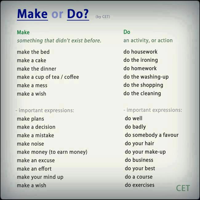 Do it Right with Make/Do